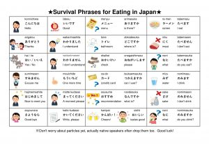 Japanese Lessons (Online)