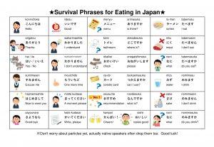 Japanese Lessons (Online)