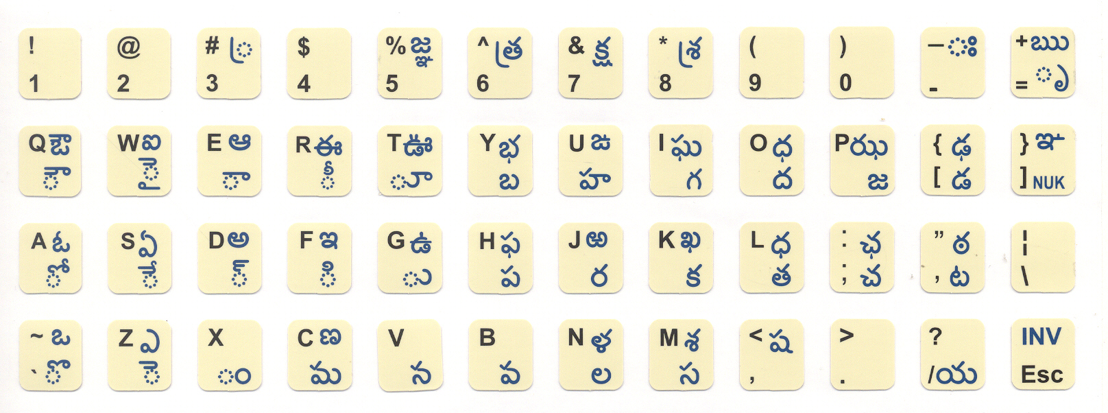 Summary -> Hindi Keyboard Easy Nepali Typing