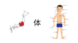 Japanese-body-parts.png