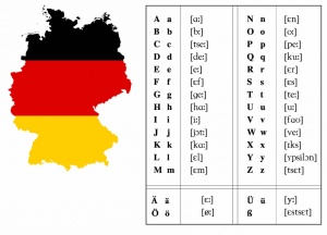 Language/German/Pronunciation/Alphabet and Pronunciation