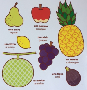 Learn french fruits.jpg